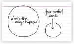 wherethe magic happens